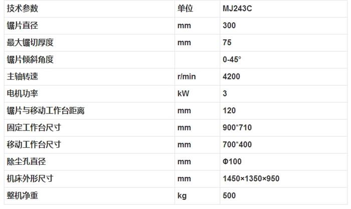 MJ243C 帶移動工作臺木工圓鋸機3.jpg