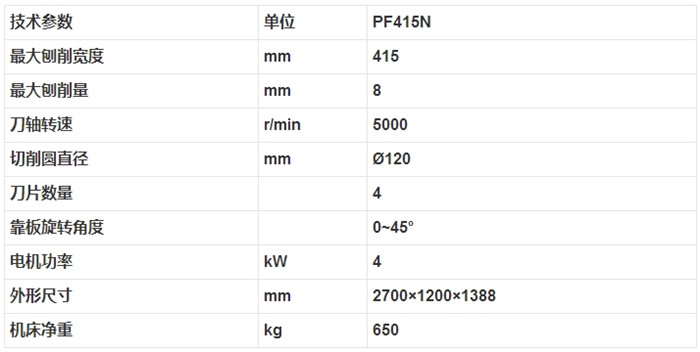 PF415N 木工平刨床2.jpg