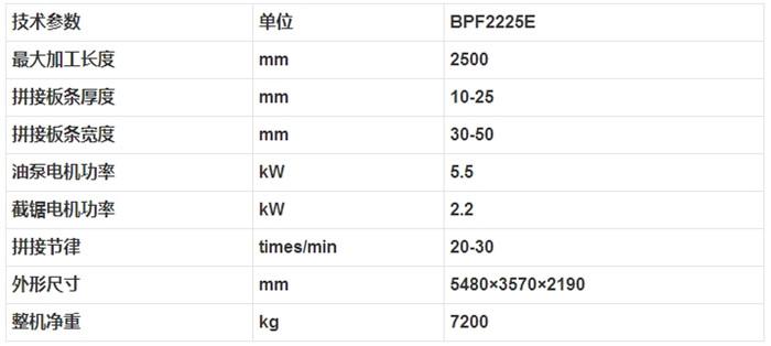 BPF2225E 細木工芯板拼板機2.jpg