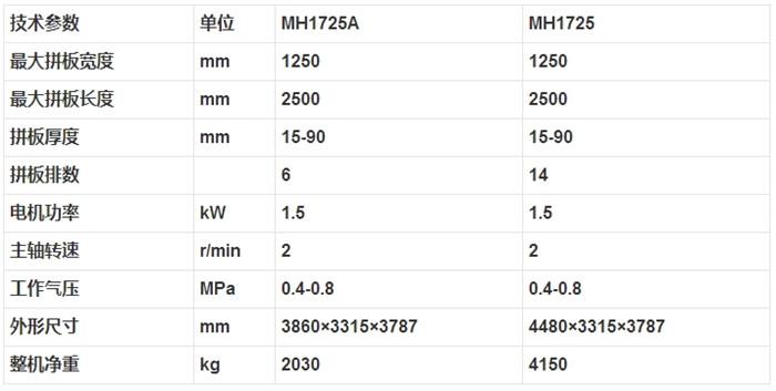 MH1725A MH1725 木工拼板機2.jpg