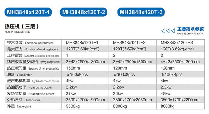 MH3848x120T-1-MH3848x120T-2-MH3848x120T-3熱壓機(三層)2.jpg