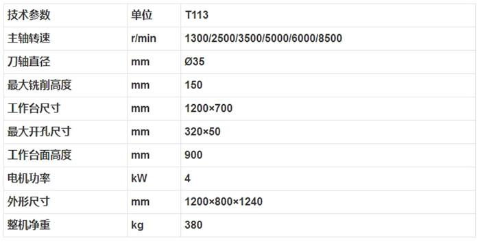 T113 立式單軸木工銑床2.jpg