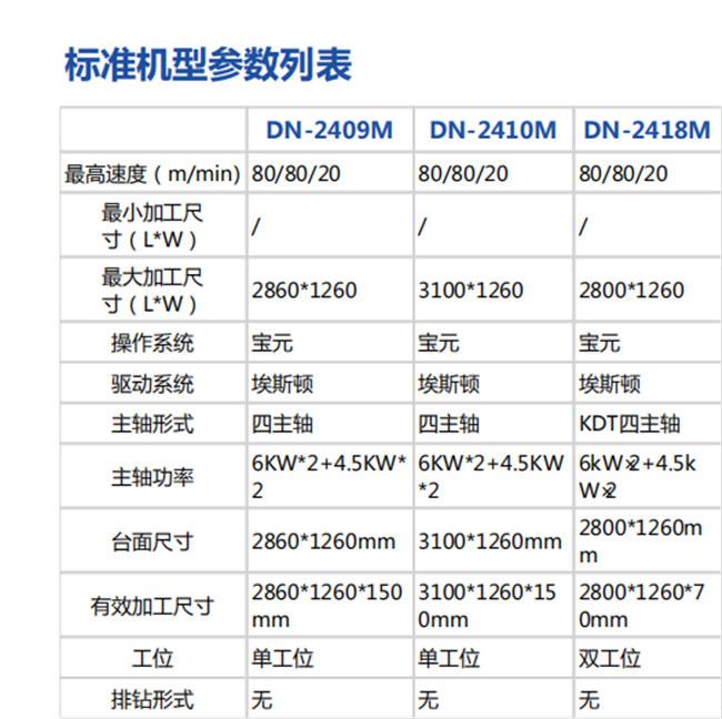DN-2409M2.jpg